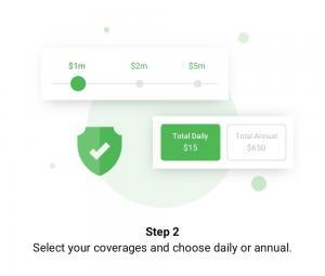 Select your coverages and choose daily or annual